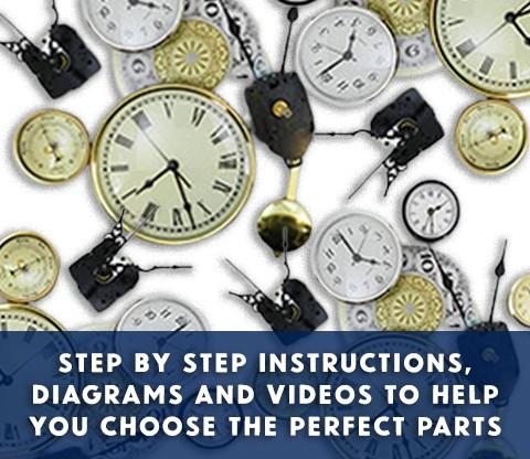 clock parts information